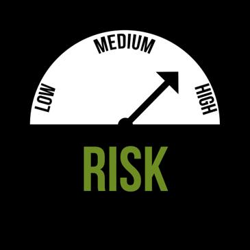 Risk Assessment.png