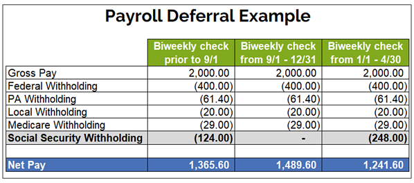Payroll Deferral Example