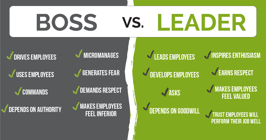 BOSS VS. LEADER: Why Develop & Hire Leaders, not Bosses!
