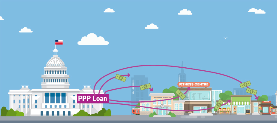 Image of PPP Loan